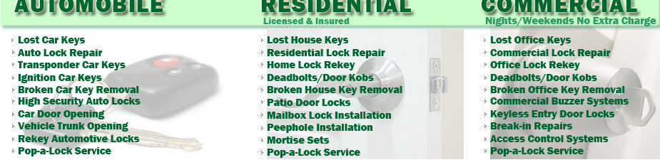 Locksmith Chicago